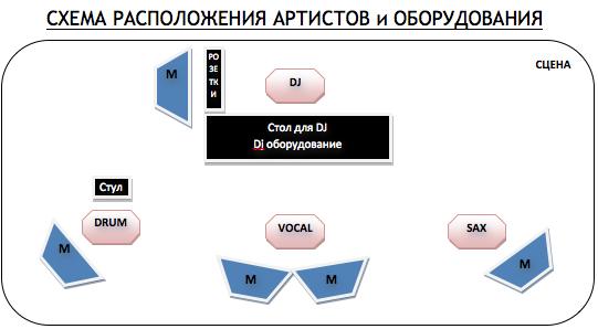 схема расположения артистов кавер группы White project